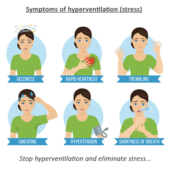 Symptoms of hyperventilation